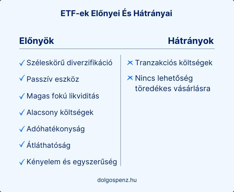 ETF-ek előnyei és hátrányai