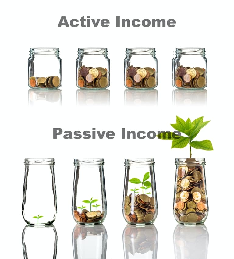 aktív vs passzív jövedelem